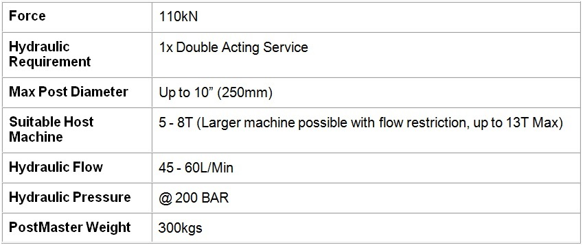 Maxi Specifications